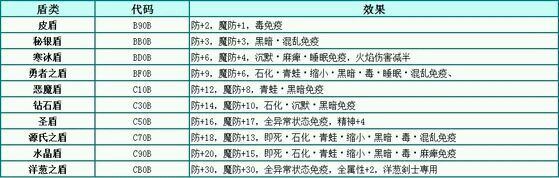 [steam]最终幻想3修改相关(2020.02.28版本)
